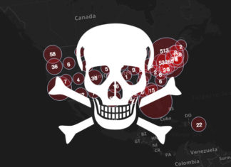Pirate Radio Stations in US Cities